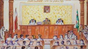 Μπαχρέιν: Καταδικαστικές αποφάσεις εις βάρος 20 αντιφρονούντων | tovima.gr