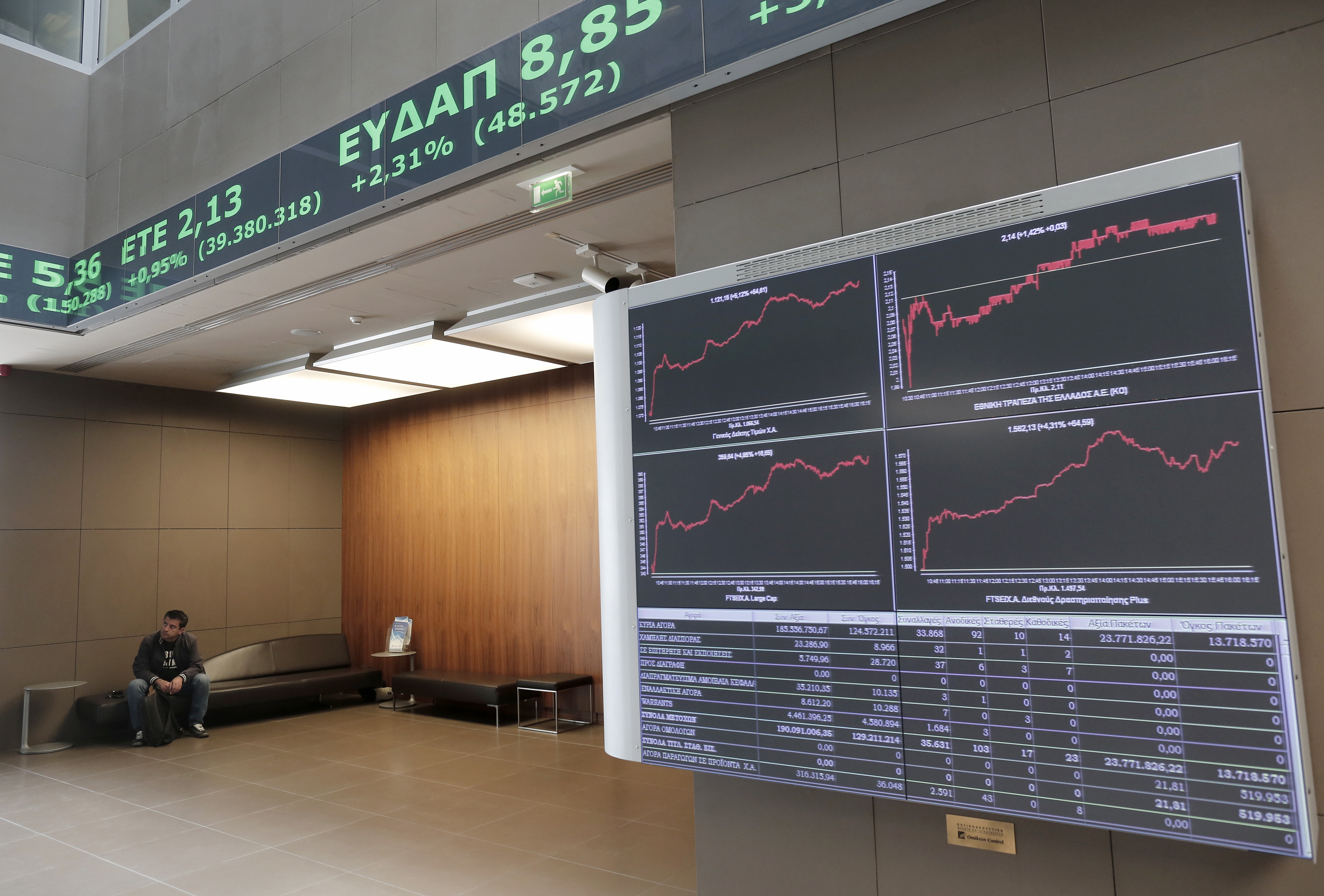 Με άνοδο έκλεισε το Χρηματιστήριο Αθηνών την Παρασκευή | tovima.gr