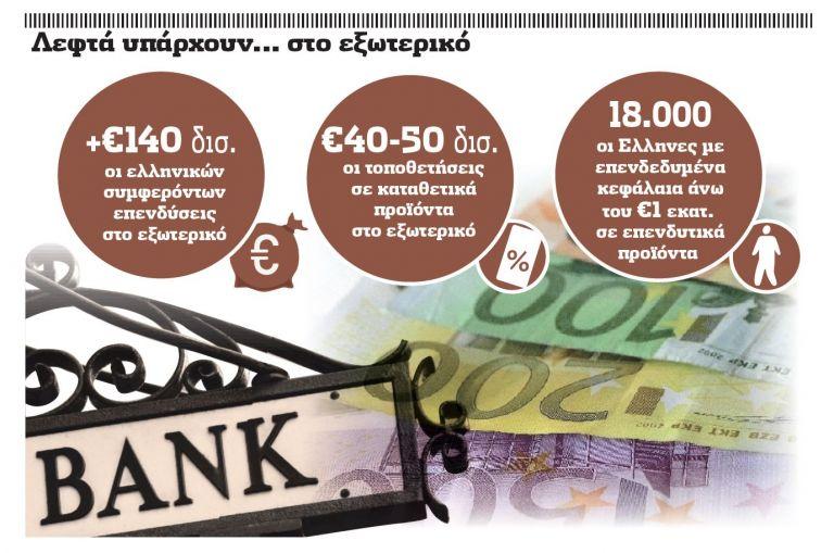 Πάνω από €140 δισ. τα ελληνικά κεφάλαια του εξωτερικού | tovima.gr