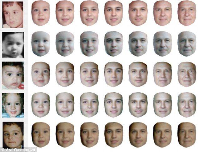 Πως θα μοιάζει το παιδί σας σε 20-30-40 χρόνια; | tovima.gr