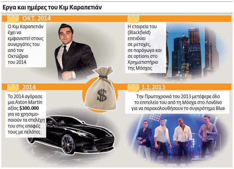 Ο Ρώσος πήρε $20 εκατ. και… τρέχει | tovima.gr