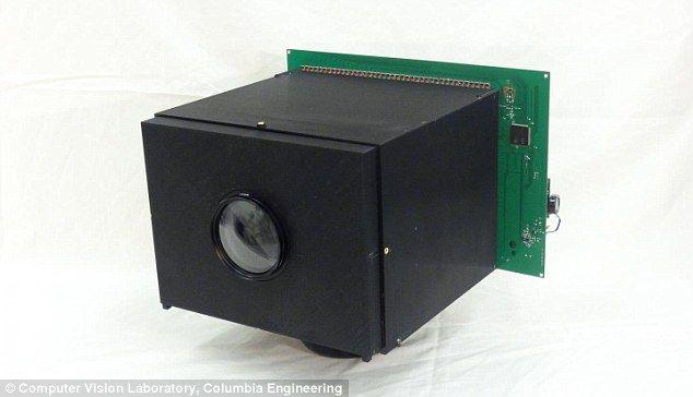 Κάμερα που δεν ξεμένει από μπαταρία | tovima.gr