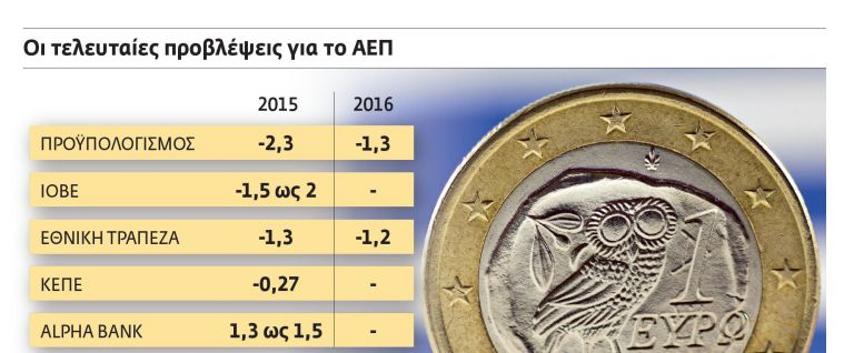 Η οικονομία μετράει τις πληγές της | tovima.gr