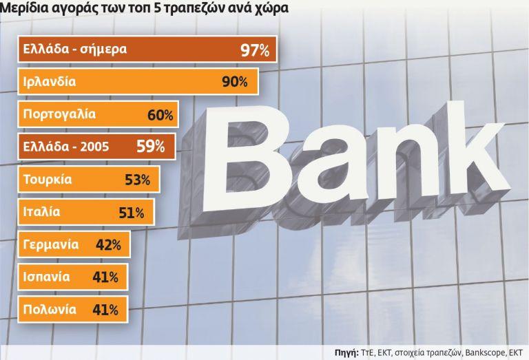 Το μεγάλο στοίχημα των τραπεζών | tovima.gr