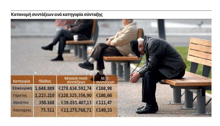 Ευκολότερες απολύσεις για να σωθούν μισθοί και συμβάσεις   tovima.gr