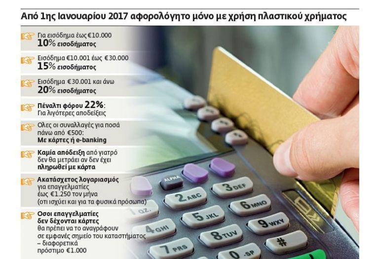 Μόνο με πλαστικό χρήμα το αφορολόγητο | tovima.gr