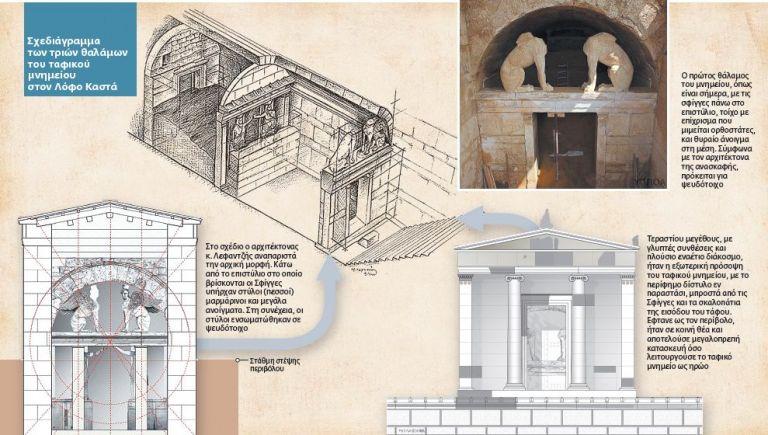 Το μυστικό της Αμφίπολης μέσα σε… κρύπτες | tovima.gr