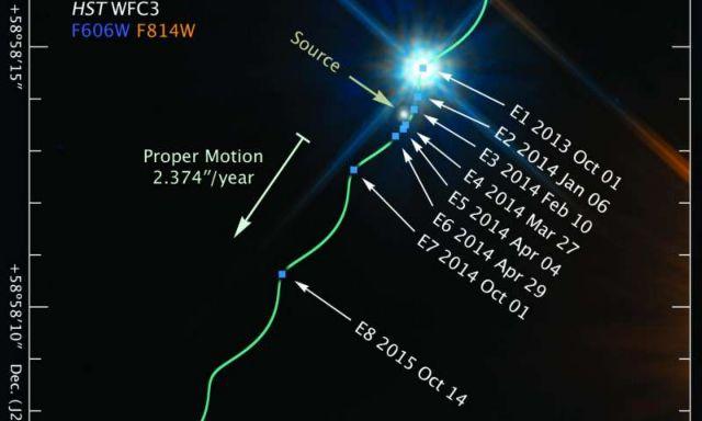 Άστρο «ζυγίστηκε» με τη βοήθεια της βαρύτητας | tovima.gr