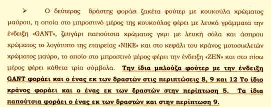 Ληστές προδόθηκαν από τα ρούχα που φορούσαν στο Facebook | tovima.gr