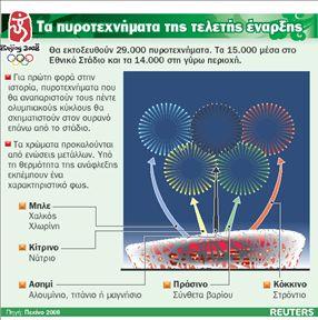 5.000 χρόνια ιστορίας σε 50 λεπτά | tovima.gr
