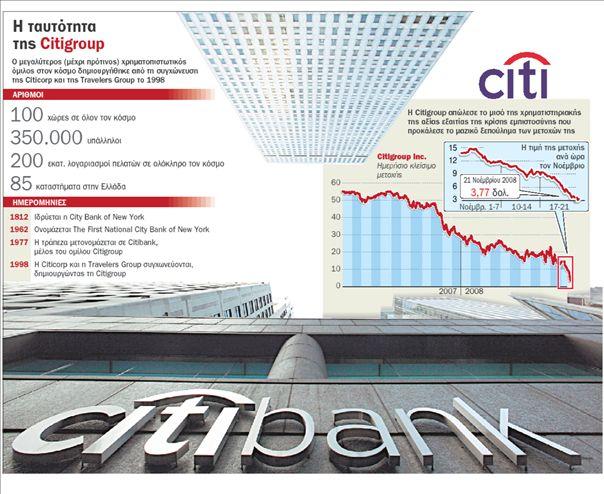 Η δραματική διάσωση της  βαρέως νοσούσης Citigroup | tovima.gr