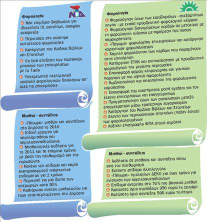 Το διακύβευμα των εκλογών | tovima.gr