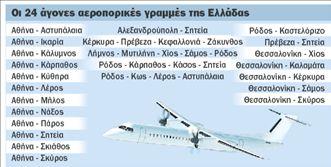 Συμπληρώθηκε το καρέ για  τις άγονες αεροπορικές γραμμές | tovima.gr