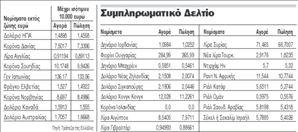 Συνάλλαγμα   tovima.gr