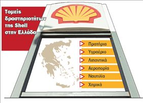 Στη Μότορ Οϊλ  αντί €245,6 εκατ.  πέρασε το δίκτυο  πρατηρίων της Shell | tovima.gr