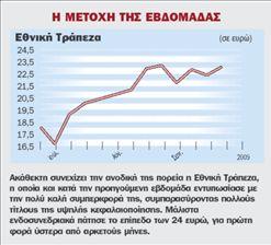 Ανοδος με συμμάχους  τις ξένες αγορές   tovima.gr