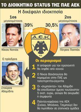 Πρόεδρος με «εν δυνάμει»  περιορισμούς ο Αδαμίδης | tovima.gr