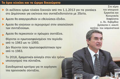 Νέα κεραμίδα για ασφαλισμένους από το 1983 | tovima.gr