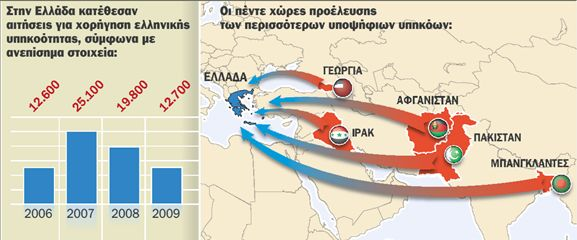 Ο χάρτης του Ισλάμ στην Ελλάδα | tovima.gr