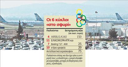 Αirbus της Ολυμπιακής σε τιμή ευκαιρίας! | tovima.gr
