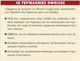 Ζήτημα γερμανικών αποζημιώσεων θέτει ο ΣΥΡΙΖΑ | tovima.gr