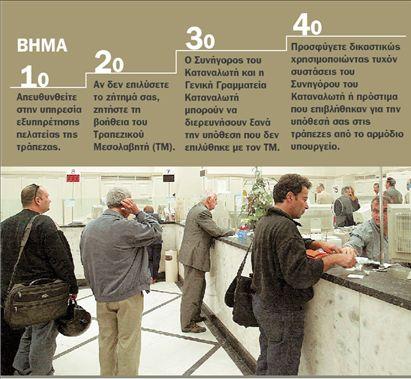 Πώς να βρείτε το δίκιο σας   tovima.gr