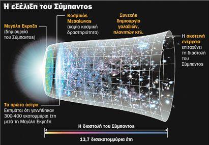 Το Σύμπαν τρέχει και επεκτείνεται | tovima.gr