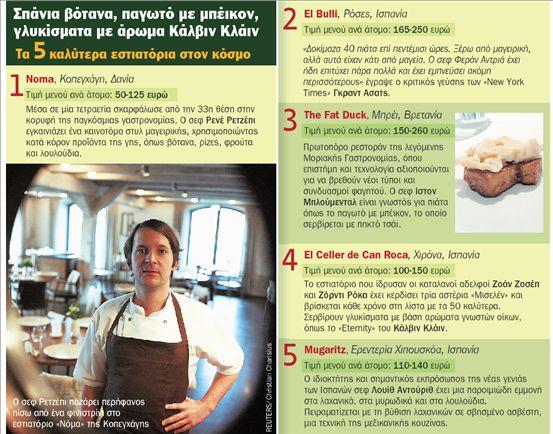 Ο σεφ που εκθρόνισε τον Φεράν Αντριά - Ειδήσεις - νέα - Το Βήμα Online 93154c10f41