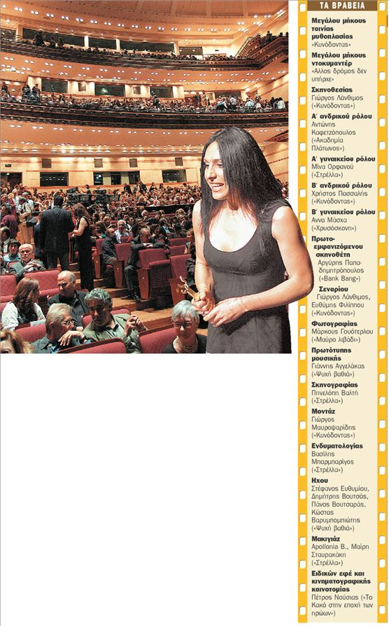«Στρέλλα» και «Κυνόδοντας» σάρωσαν τα βραβεία | tovima.gr
