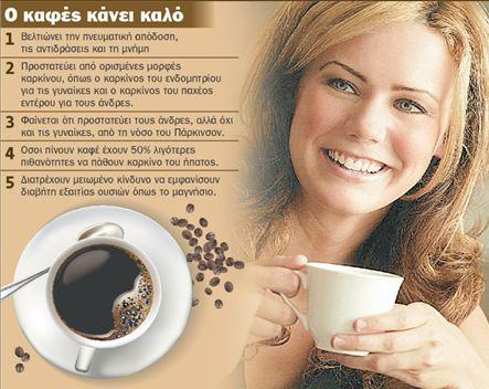 Το διάλειμμα για καφέ αυξάνει την παραγωγικότητα | tovima.gr