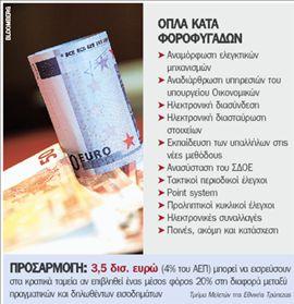 100 δισ. ευρώ: το τέρας της παραοικονομίας | tovima.gr