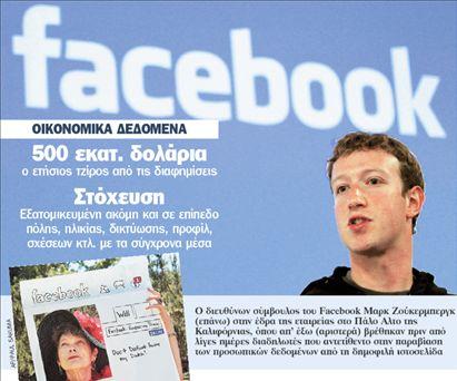Μοσχοπουλούν τα προσωπικά μας δεδομένα! | tovima.gr