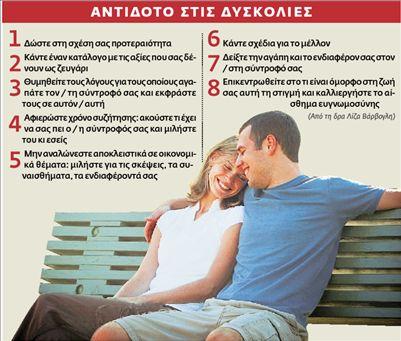 Dating ιστοσελίδα miumeet