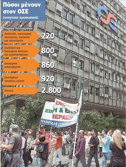 Στην έξοδο 2.400 εργαζόμενοι στον ΟΣΕ  μέσω μετατάξεων και συνταξιοδοτήσεων   tovima.gr