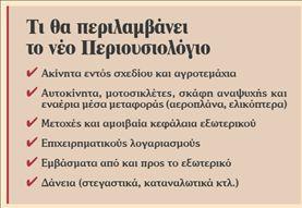 Ξεκίνησε e-καταγραφή  των περιουσιακών στοιχείων | tovima.gr