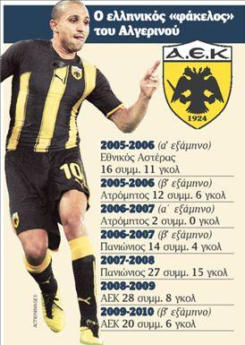 Μαζί ως το 2013  ΑΕΚ και Τζιμπούρ   tovima.gr