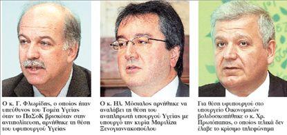 Μία πτήση και δύο «όχι»καθυστέρησαν τον ανασχηματισμό | tovima.gr