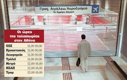 Μετ΄ εμποδίων σήμερα οι συγκοινωνίες   tovima.gr