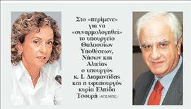 Υπουργοί νέοι, ορεξάτοικαι χωρίς αρμοδιότητες   tovima.gr