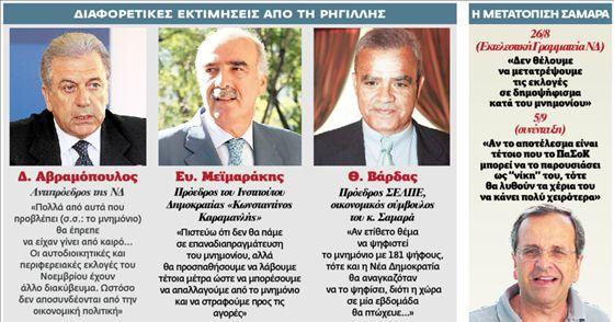 Οι τρεις γλώσσες της ΝΔ για το μνημόνιο   tovima.gr