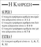 Η ΤΥΧΗ ΣΗΜΕΡΑ | tovima.gr