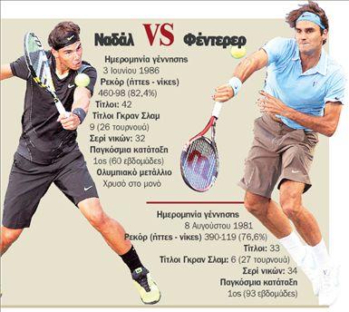 Η αντιπαράθεση που άλλαξε  την ιστορία του αθλήματος   tovima.gr