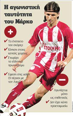 <b>Ολυμπιακός</b>Ευχές και για γκολ στον Πάντελιτς | tovima.gr
