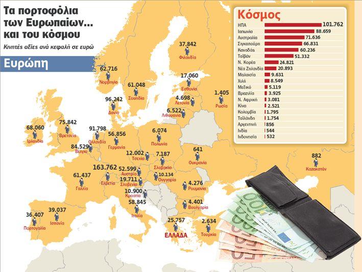 Στην 22η θέση  οι Ελληνες  σε καταθέσεις  και μετοχές | tovima.gr
