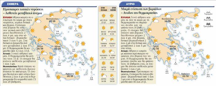 Ο Καιρός | tovima.gr