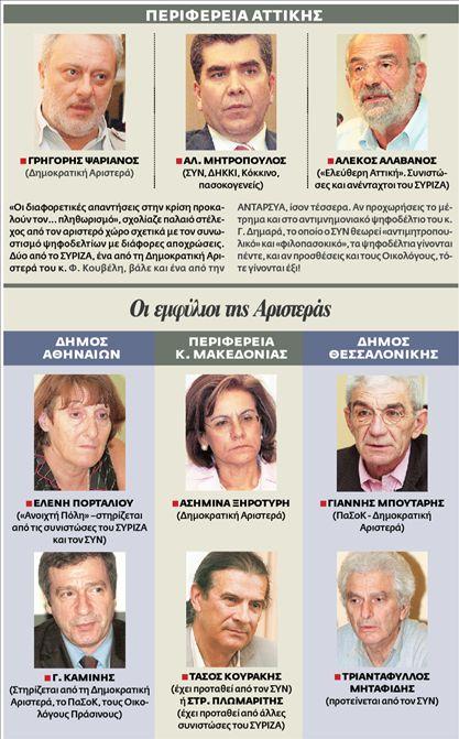 Συνδυασμοί της Αριστεράς αναζητούν ψηφοφόρους… | tovima.gr