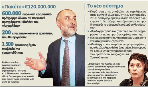 Πόλεμος για τα κονδύλια της πανεπιστημιακής έρευνας | tovima.gr