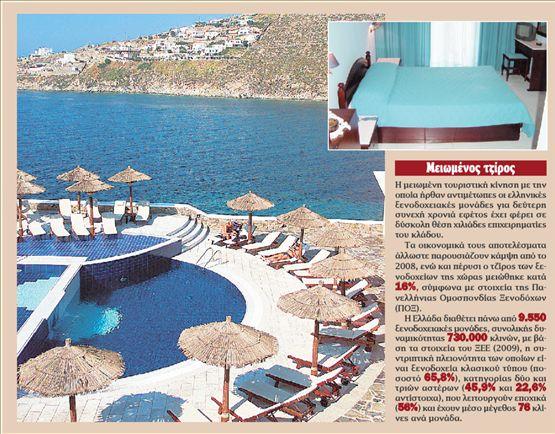 Ξενοδοχεία πωλούνται επιπλωμένα…   tovima.gr