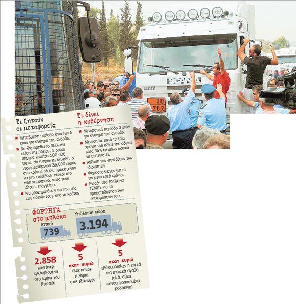 Πορεία και ολονυκτία σήμερα στο Σύνταγμα | tovima.gr