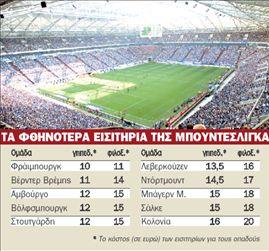 <b>Μπουντεσλίγκα</b>Μποϊκοτάζ γερμανών οπαδών στα εισιτήρια   tovima.gr